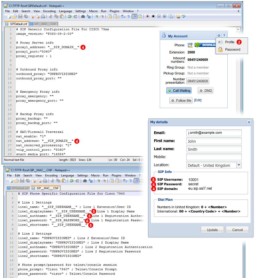 Cisco 79xx Config Files
