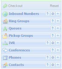 complete VoIP dashboard